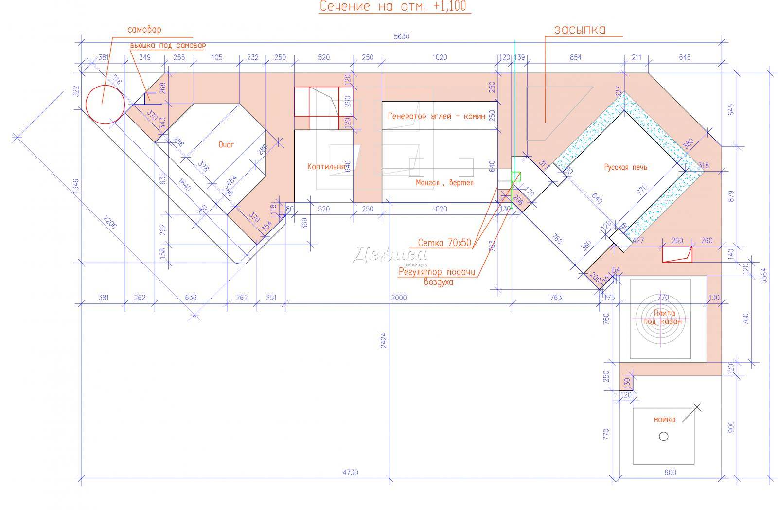 проектирование барбекю комплекса